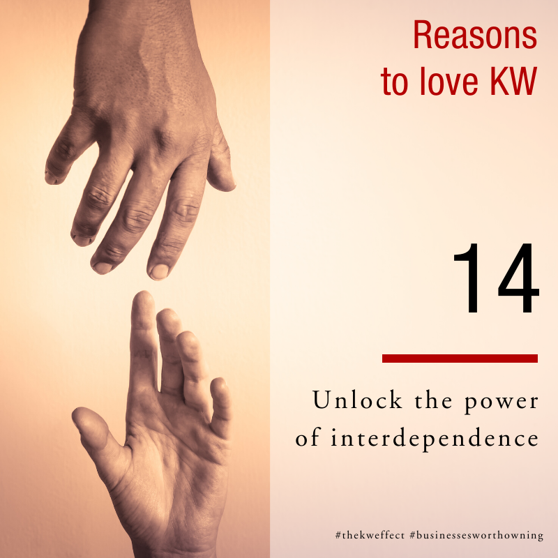 Image of Reasons to love Keller Williams 14 - Achieve more with the Interdependent model